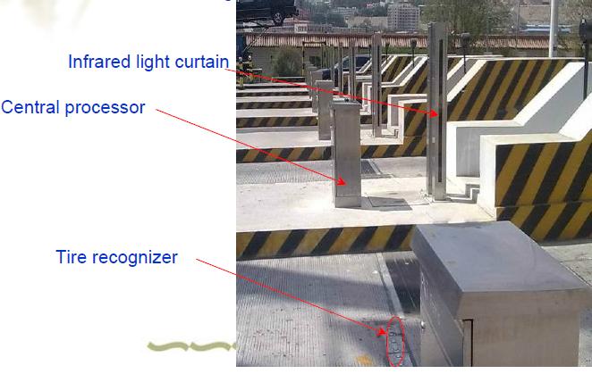 fungsi jembatan timbang jalan tol