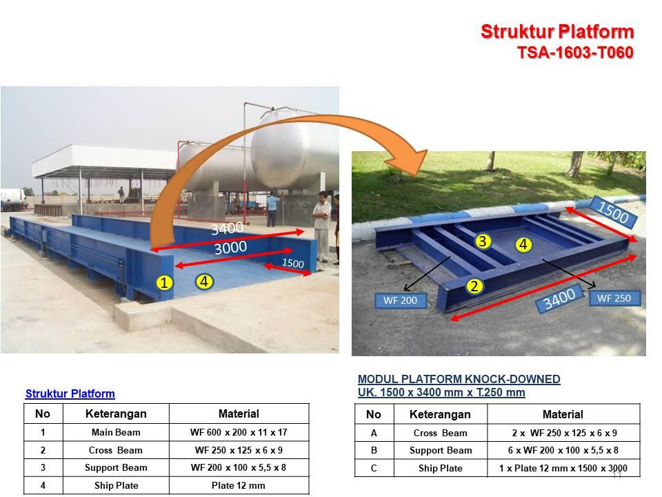 Struktur platform jembatan timbang gewinn tsa 1603 t060
