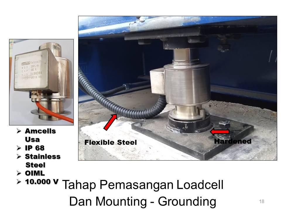 tahap pemasangan load cell dan mounting grounding