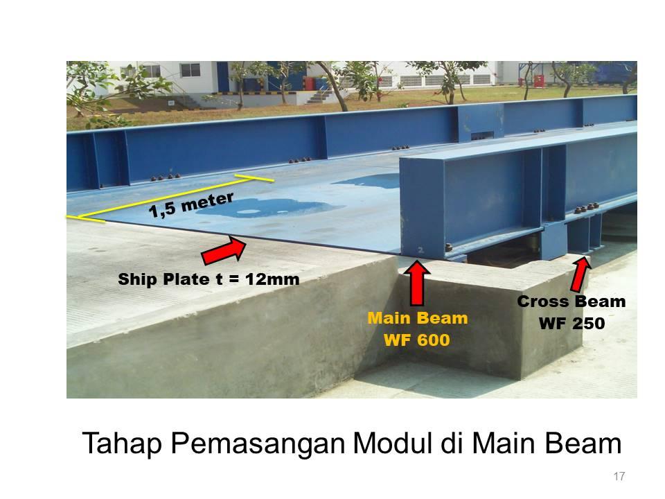 tahap pemasangan modul di main beam