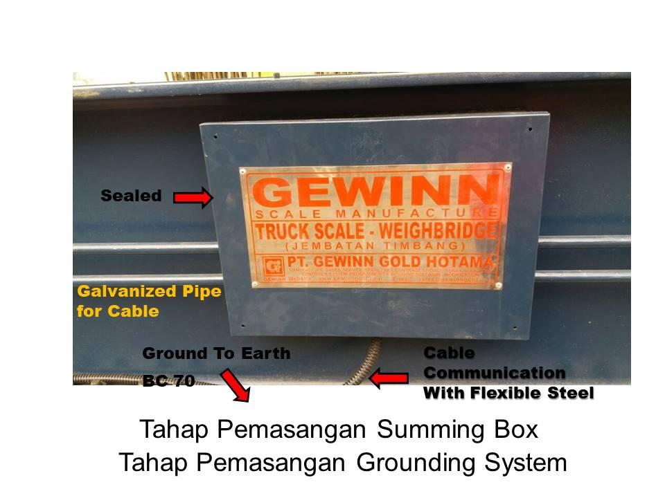 tahap pemasangan summing box dan grounding system